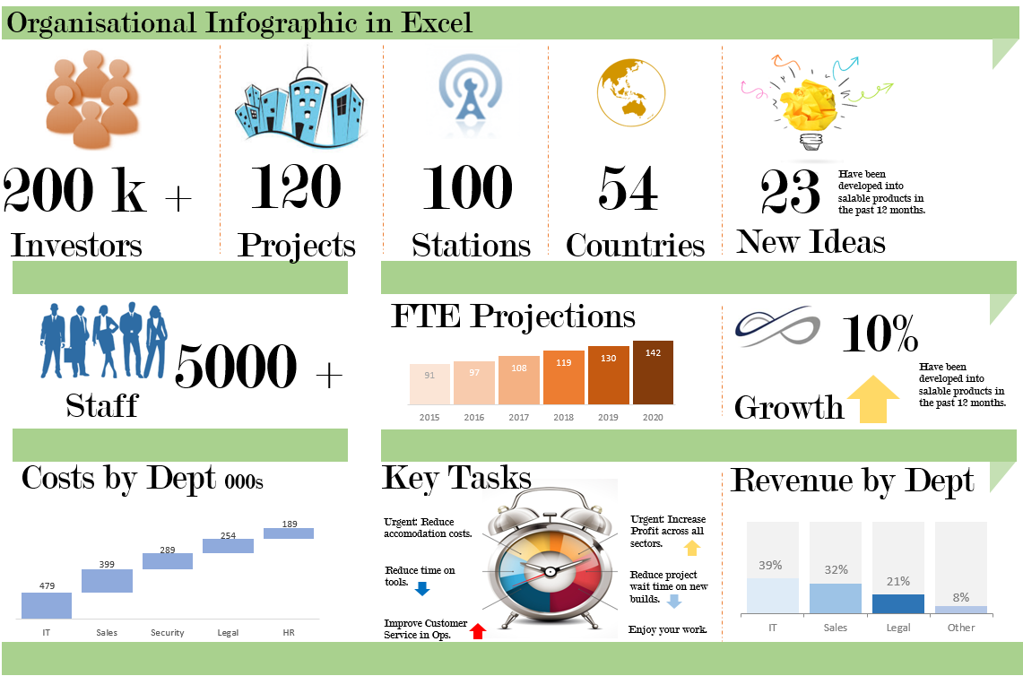 Organisation Infographic Excel