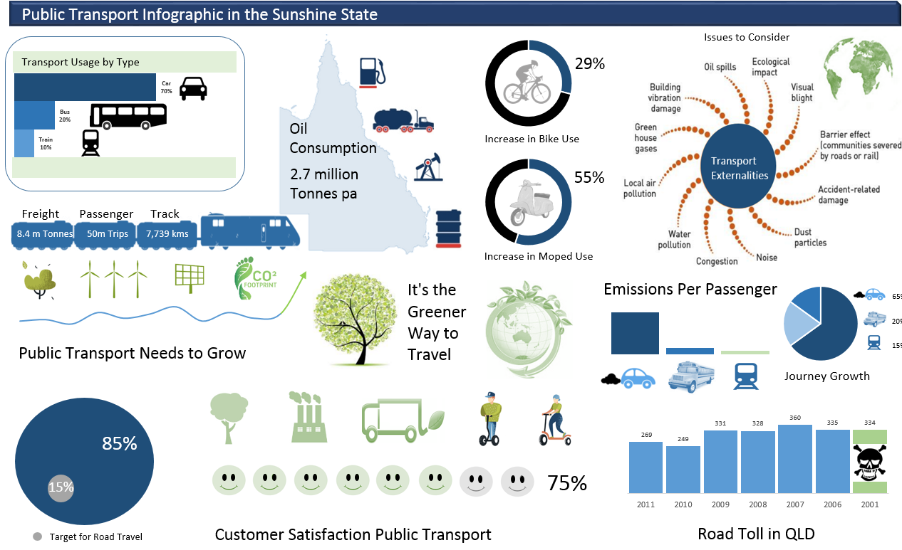 Transport Infographic Excel