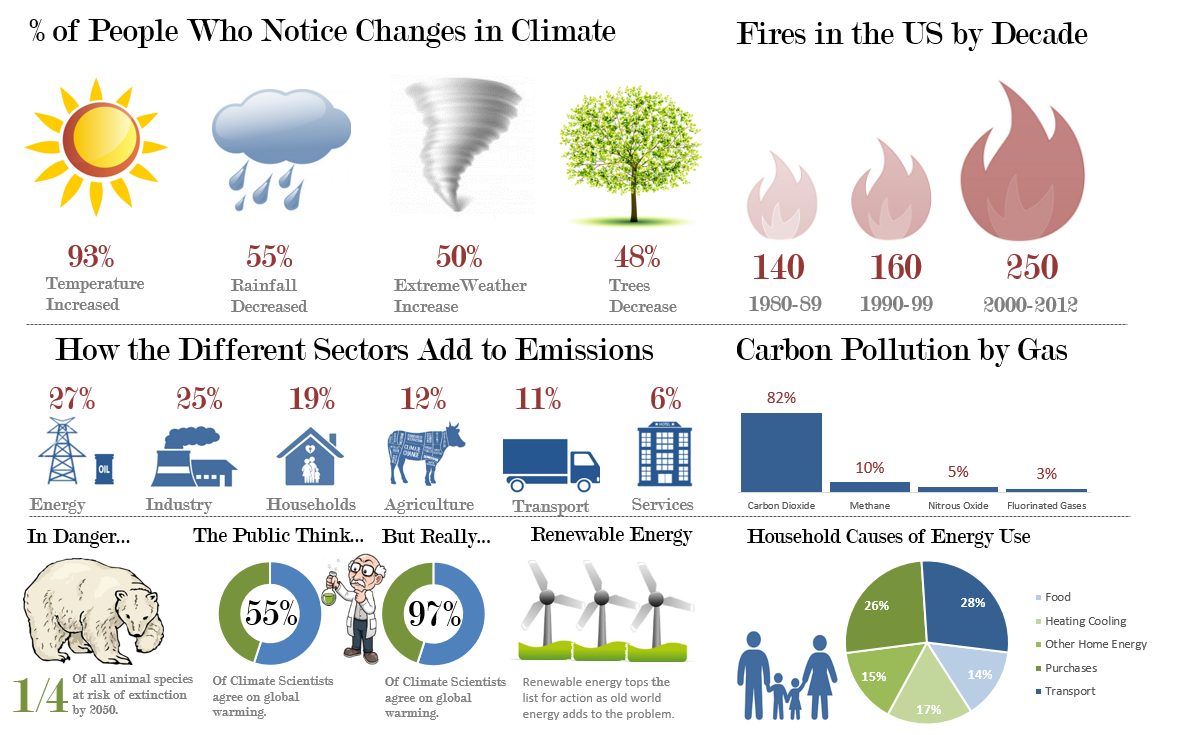 Climate Infographic.PNG