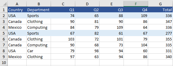 Sumproduct Excel Function