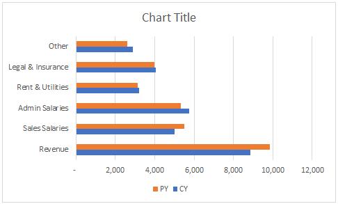 Chart Bar Excel