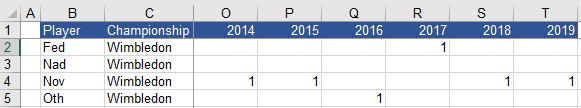 Tennis Excel