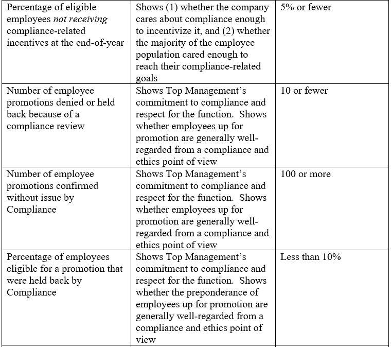 Metrics 6 - Governance - Photo 2.JPG