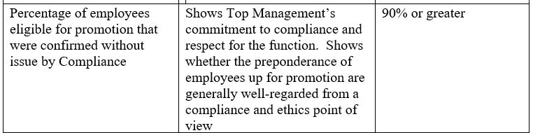 Metrics 6 - Governance - Photo 3.JPG