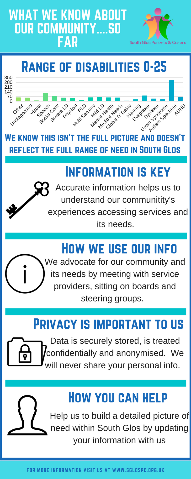 SGPC Info Infographic (2).png