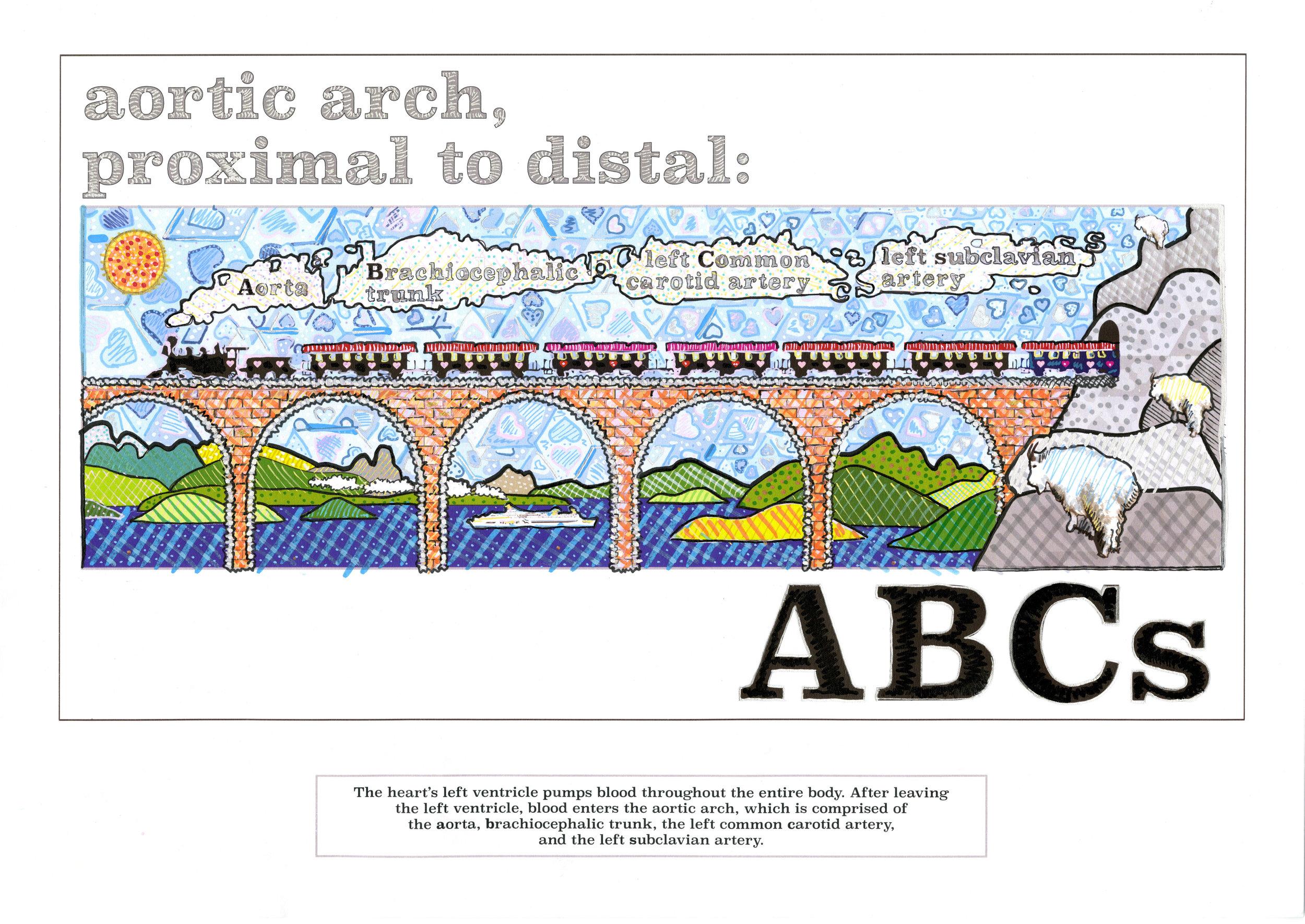 ABCs.jpg
