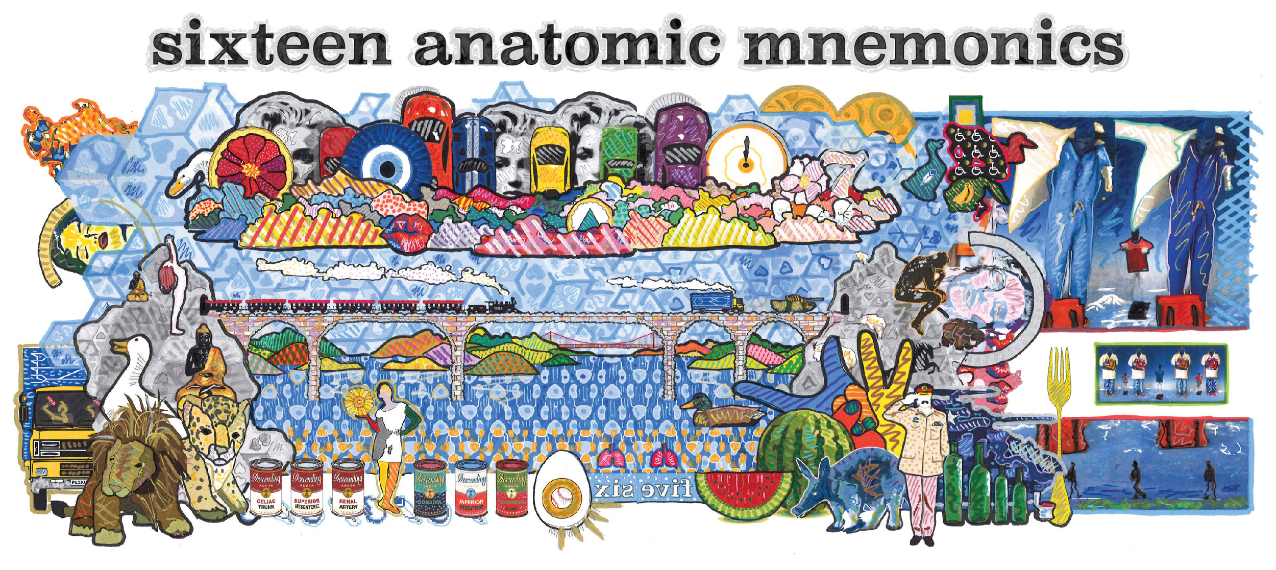 Collage of Sixteen Anatomic Mnemonics.jpg