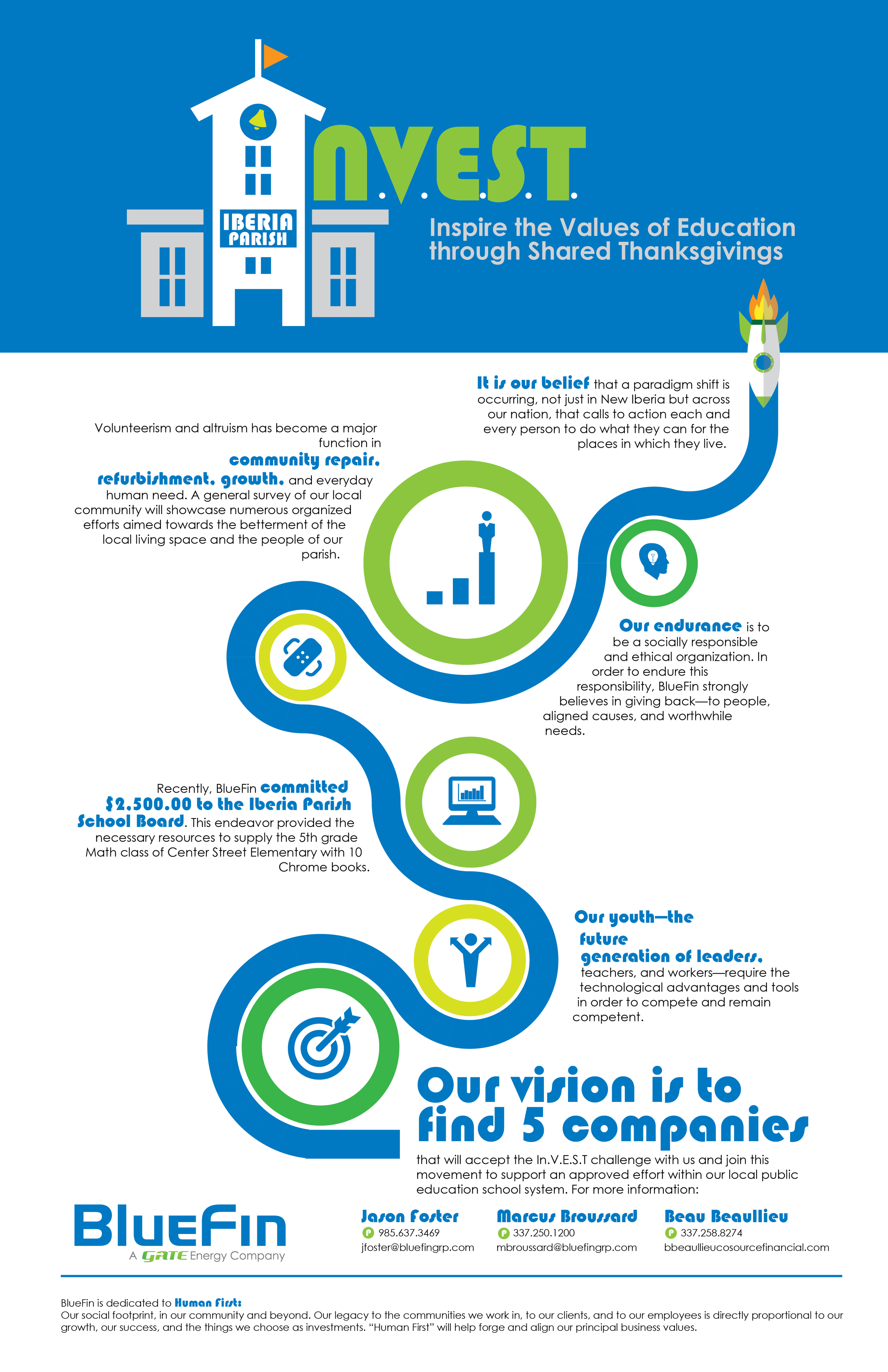 Infograpic - Human First - InVEST2-02.png
