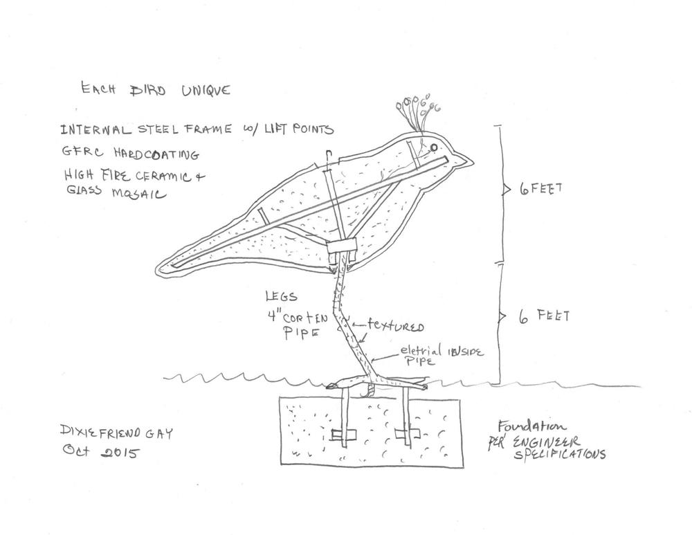 03-DFG-internal-bird-structure.jpg