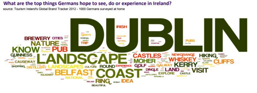 Ireland Exp.JPG