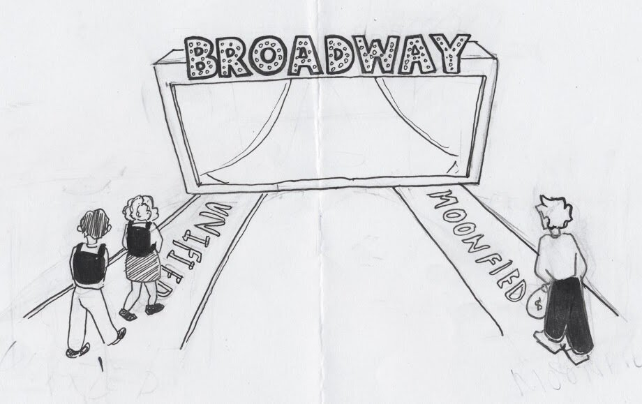 Political Cartoon by Anna