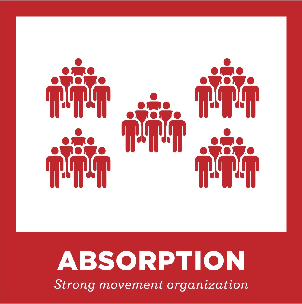 Absorption.jpg