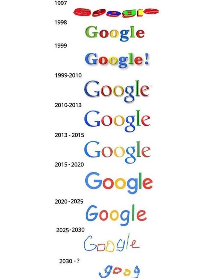evolution of a