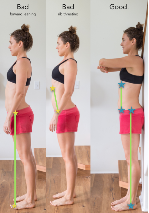 """left, hips forward over feet. Middle, ribs thrusting upward crushing the low back. right is good! Ribs are pulled down """"stacked"""" over the pelvis, hips stacked over ankles"""