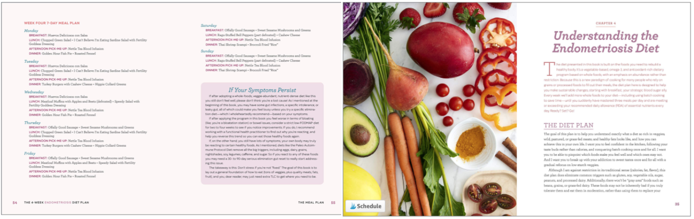 endometriosis-dietplan-endodiet