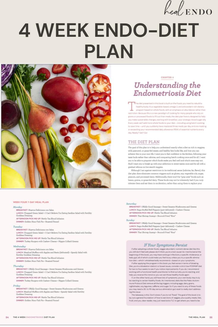 endometriosis_dietplan_endodiet.png