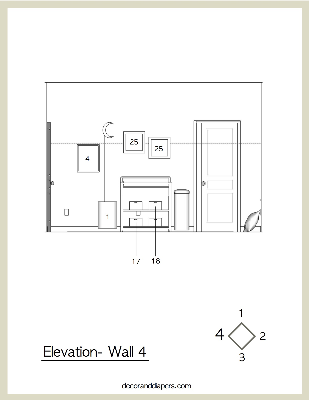 2D drawings of each wall in your room, to scale.  Guide lines help you to hang your decor and window treatments on the wall.  Accessories and artwork are numbered to coordinate with your personalized Shopping Guide.