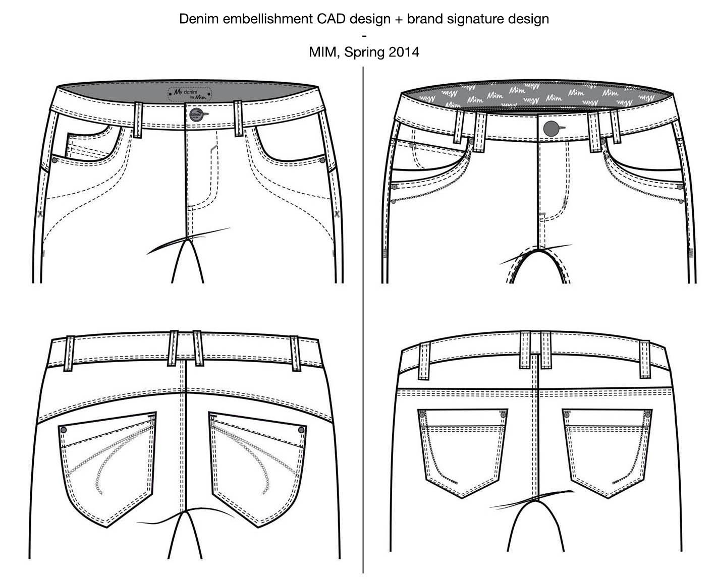 denim brand's signature - pocket embroidery.jpg