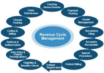 Revenue-Cycle-Management-Services.jpg
