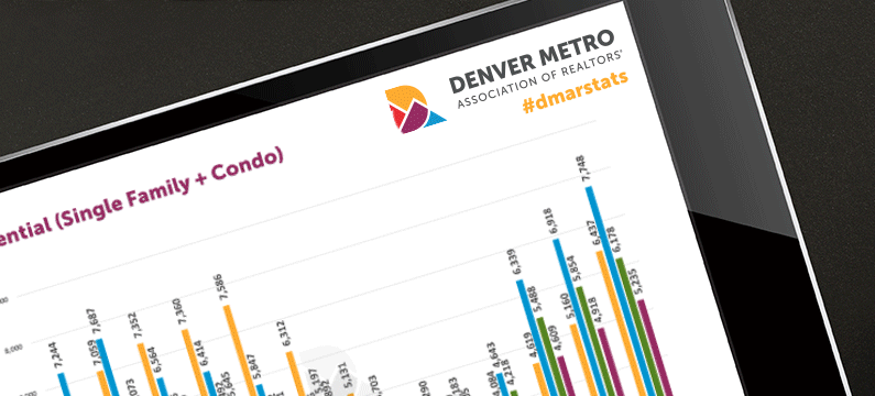 #DMAR Market Trends - Data Source: REColorado