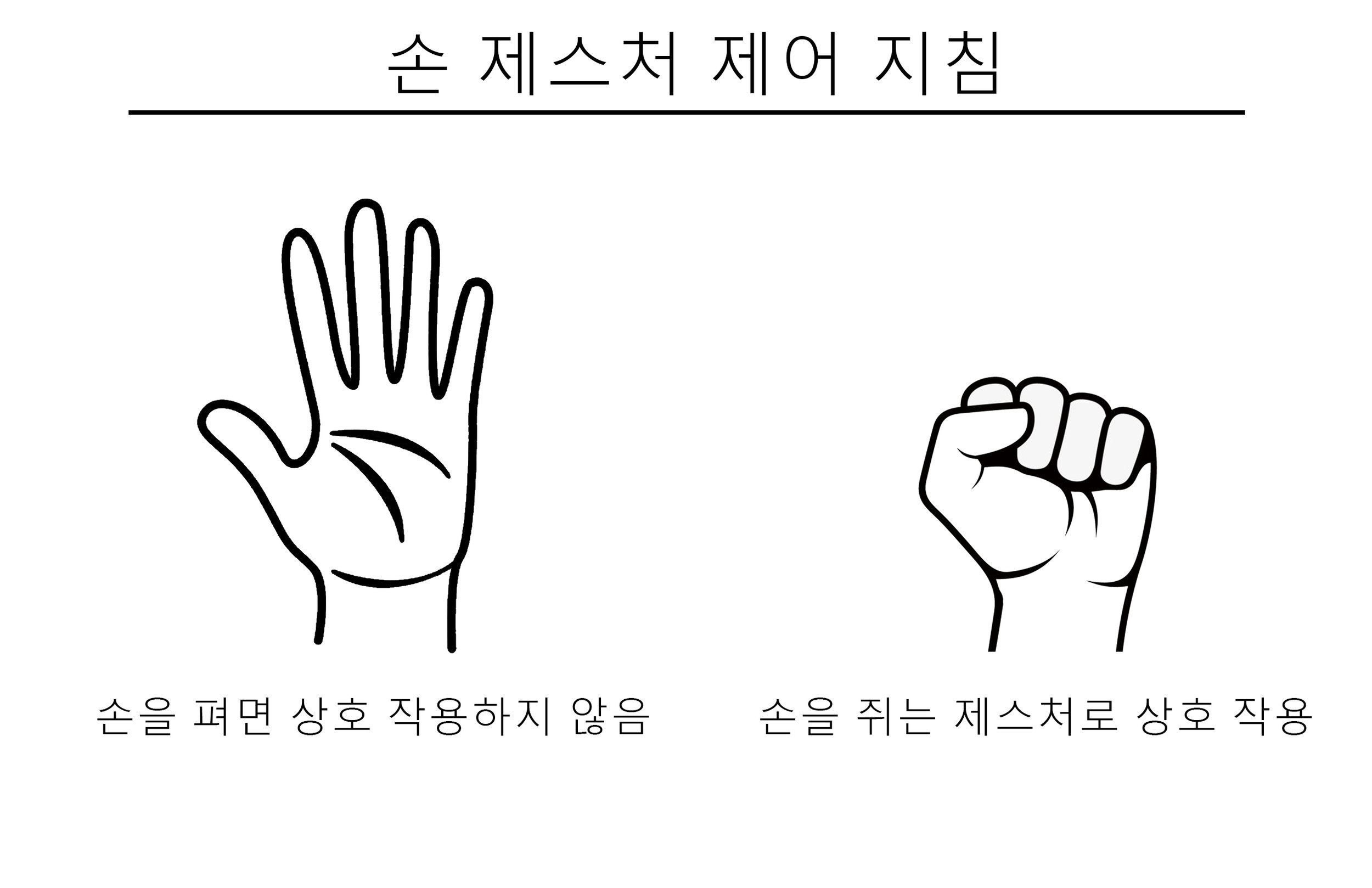 Hand Gesture Controls - Korean.jpg