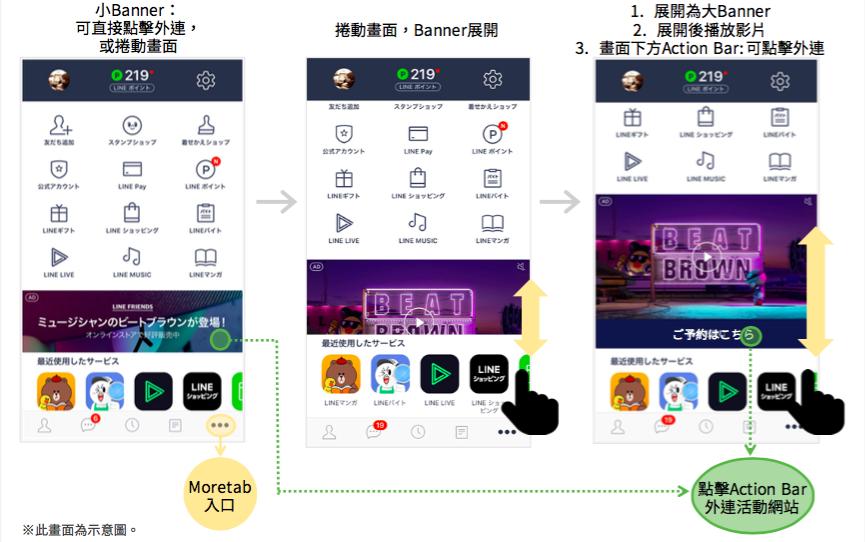 全新互動式廣告 - More Tab 廣告滑動頁面廣告一同展開,創造手機廣告新體驗