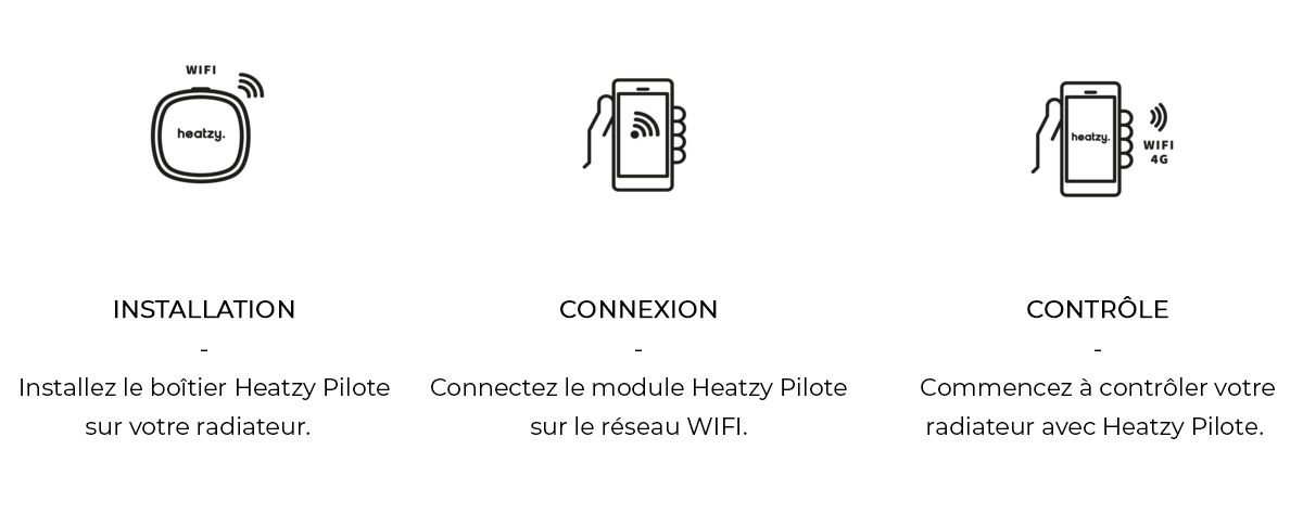 Installation thermostat connecté Heatzy