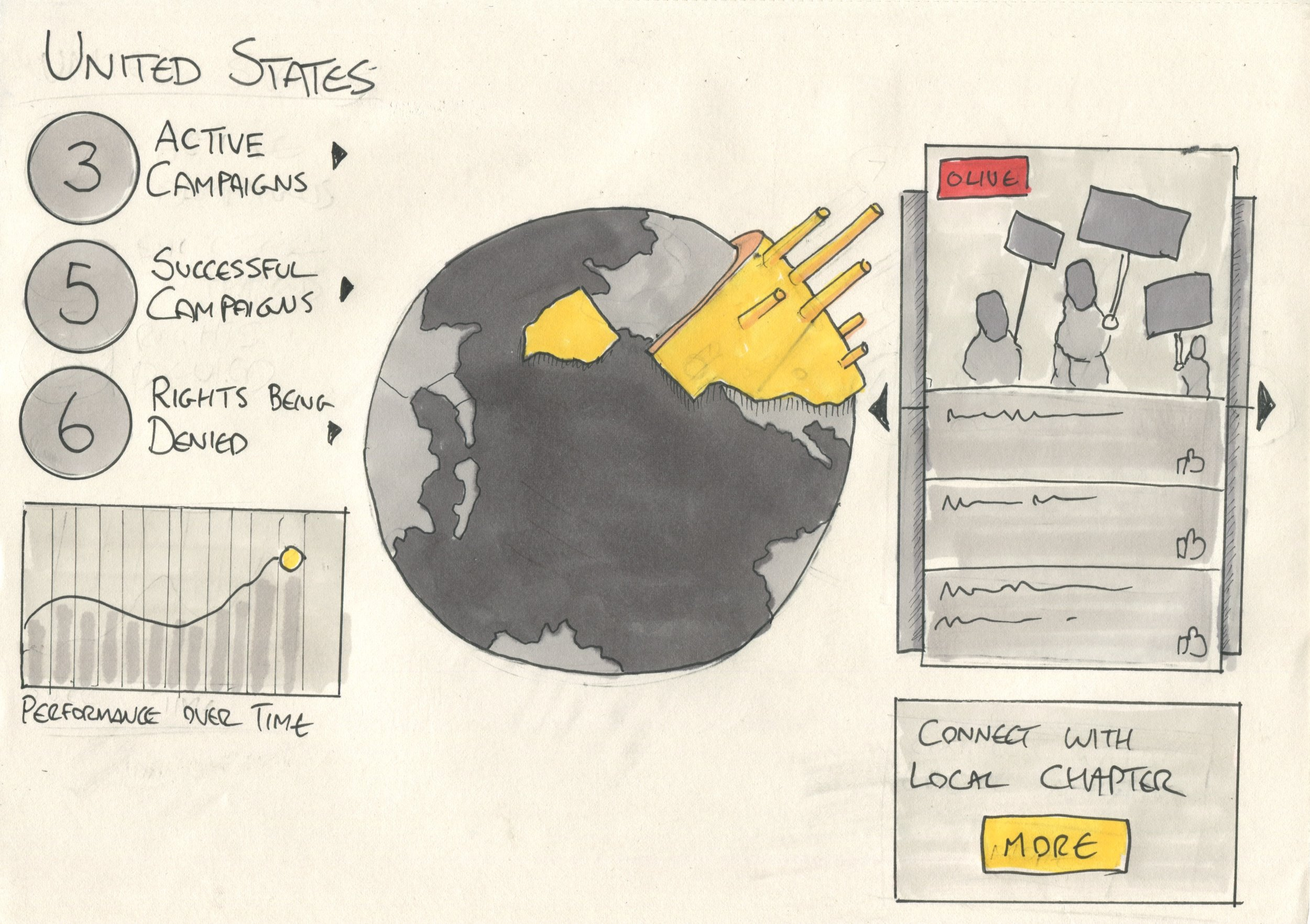 Amnesy Ideas 2.jpg