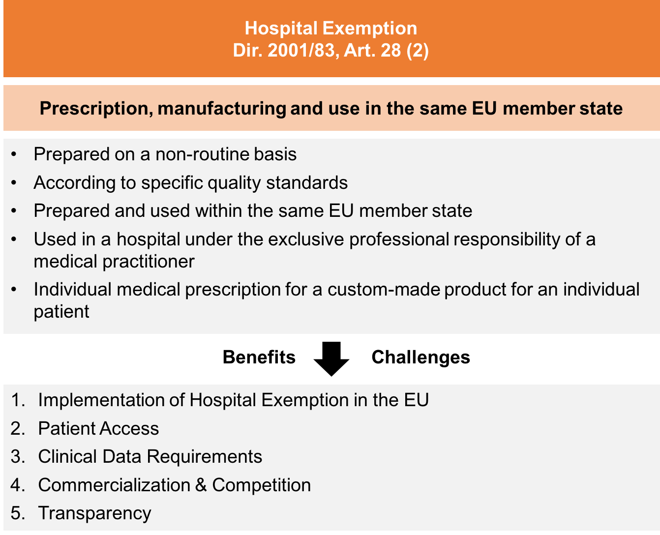Figure        SEQ Figure \* ARABIC     1      : Summary of hospital exemption requirements and implications