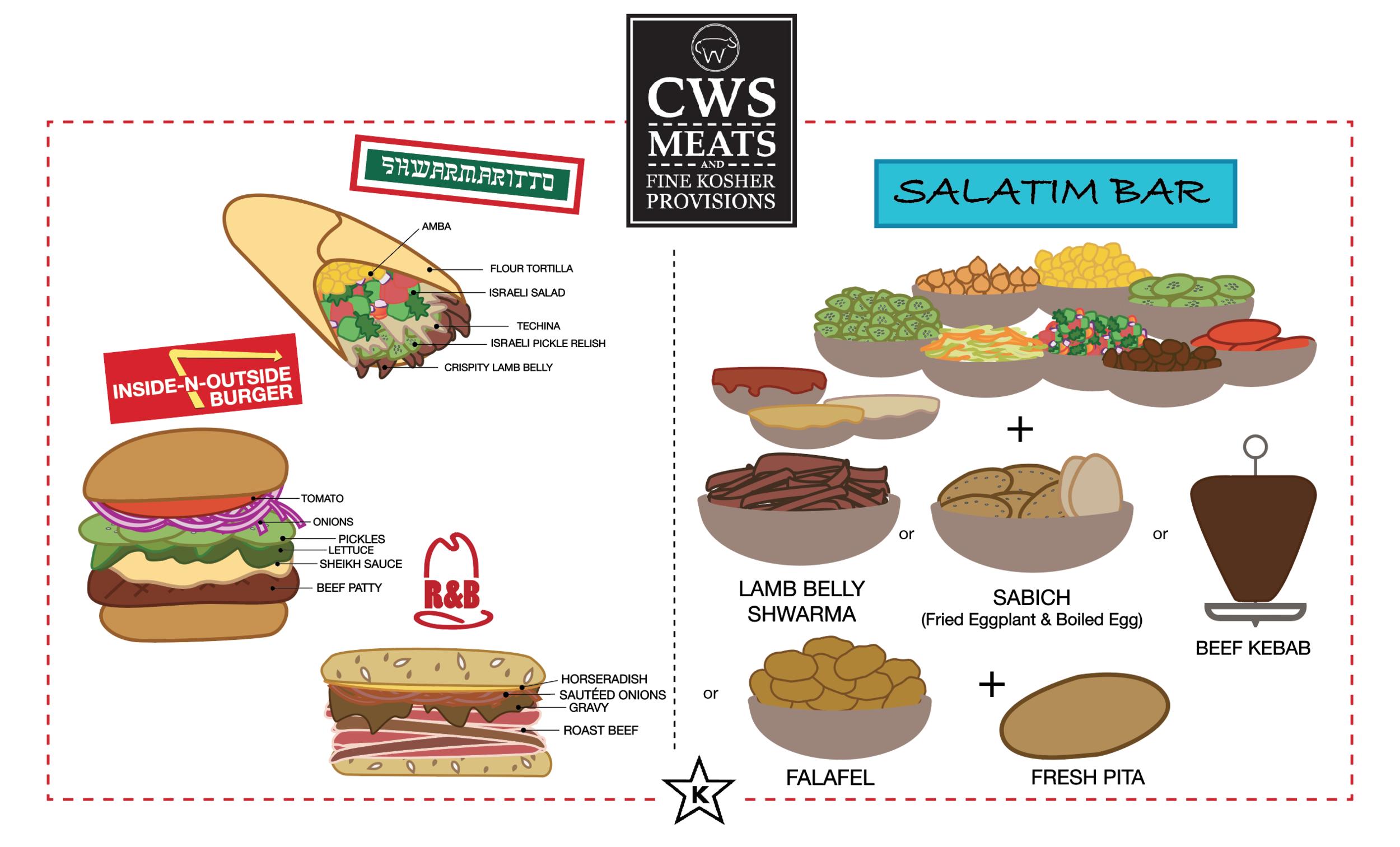 CWS menu Aug 12.png