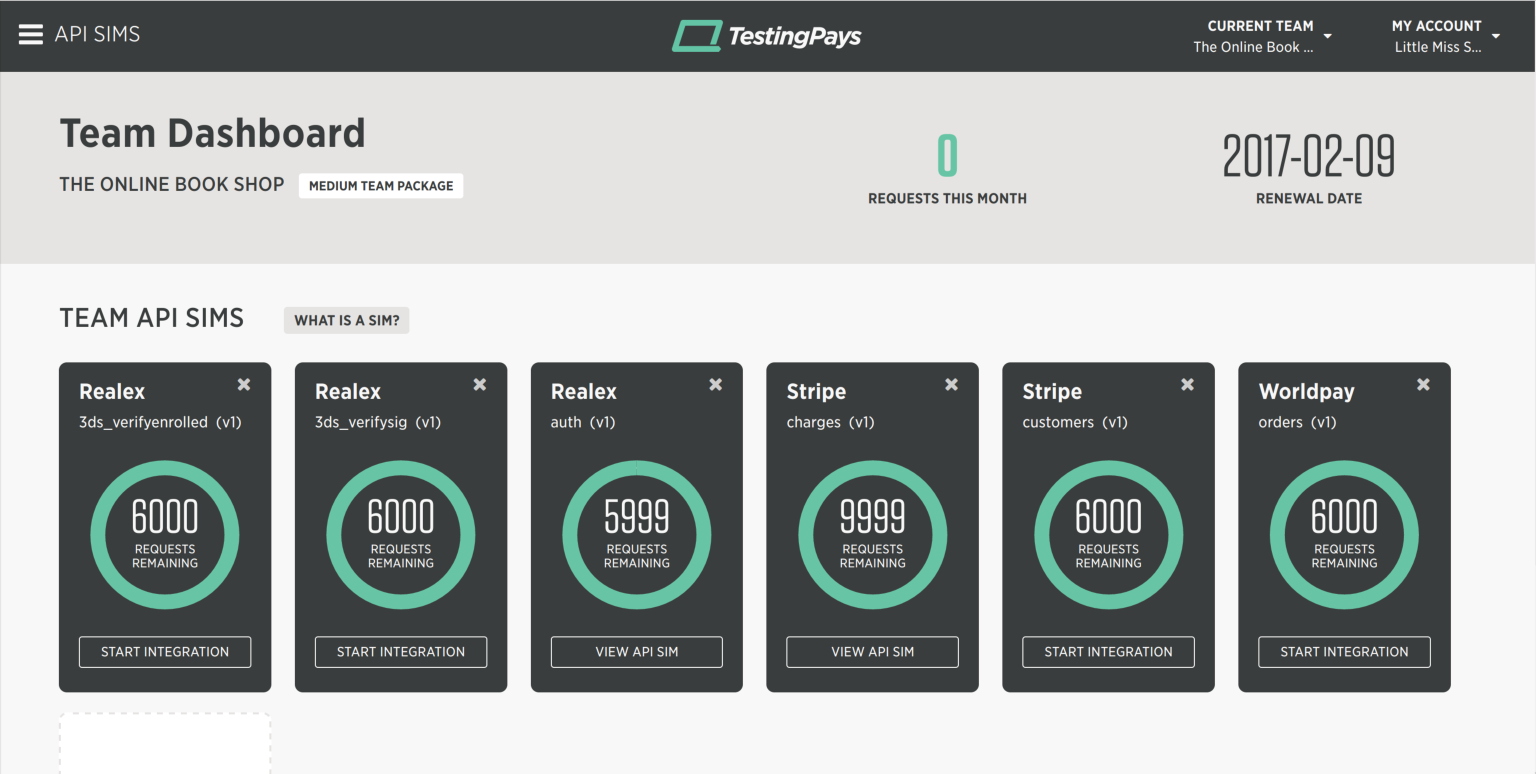 The Testing Pays team dashboard