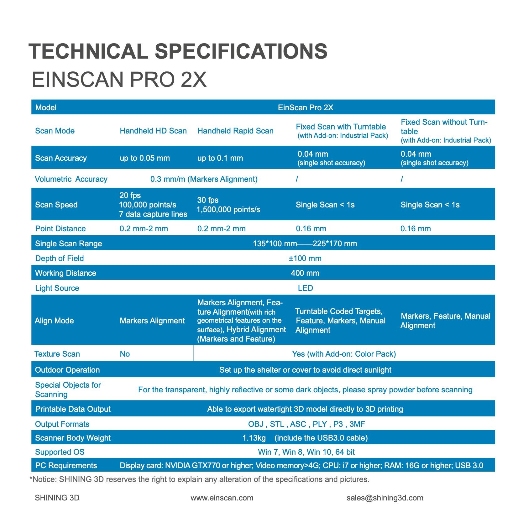 EinSacn Pro 2X-2X+ 7.jpeg