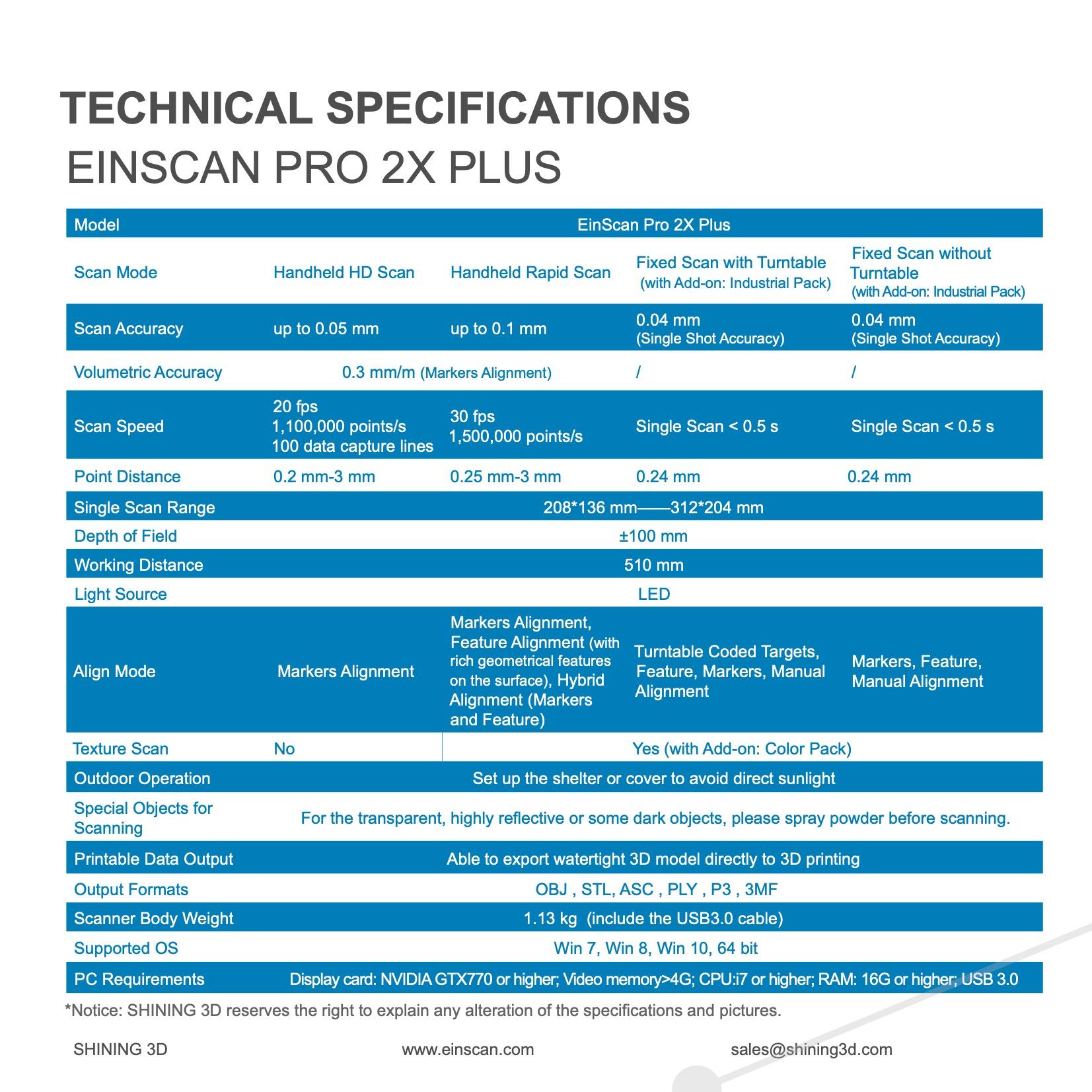 EinSacn Pro 2X-2X+ 8.jpeg