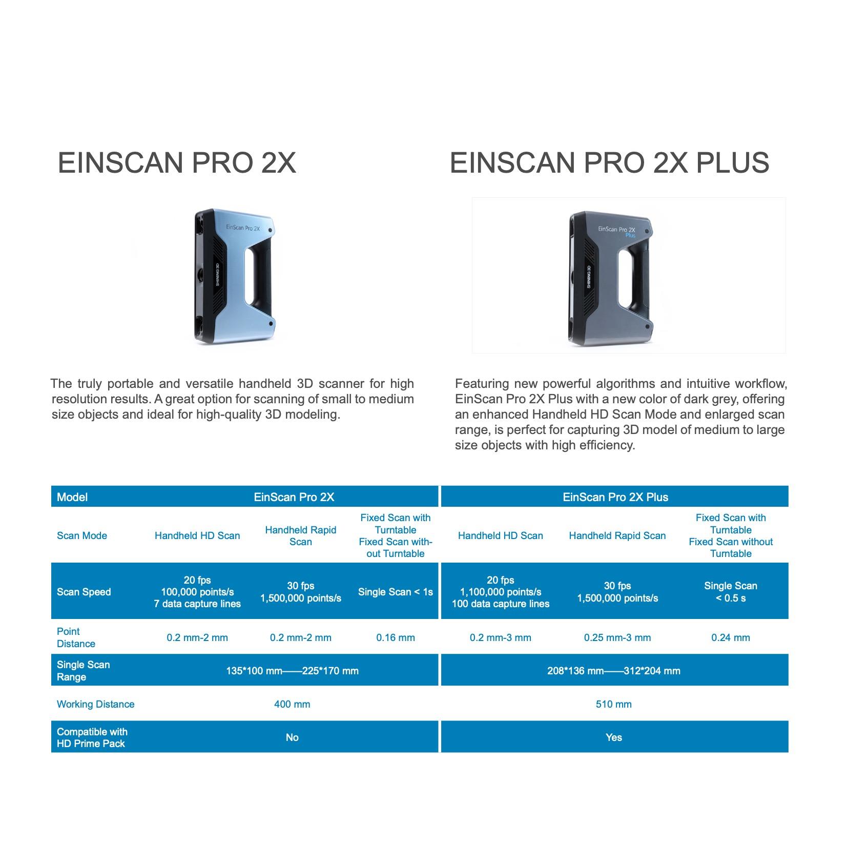 EinSacn Pro 2X-2X+ 6.jpeg