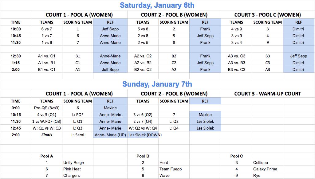 Schedule - Women.png