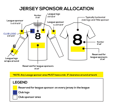 jeresy-sponsor-allocation-2019.png