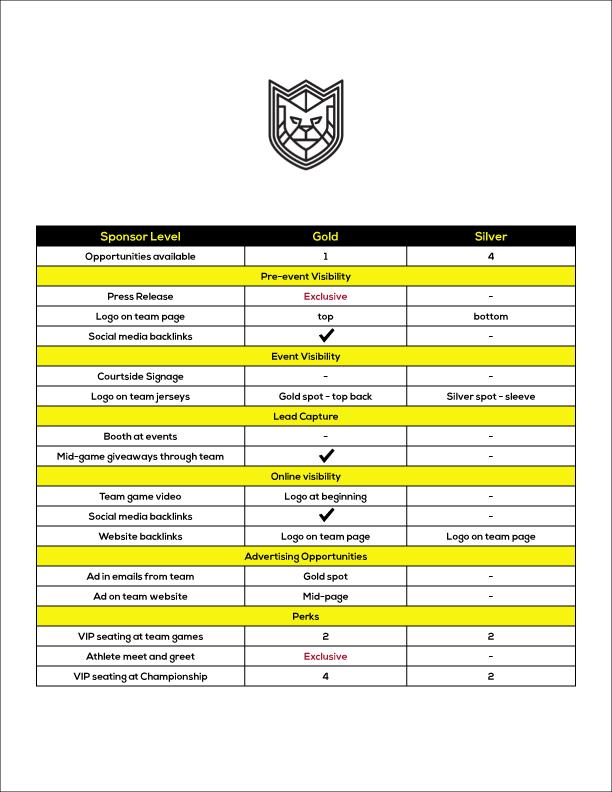 Club-Sponsor-levels-2019.png