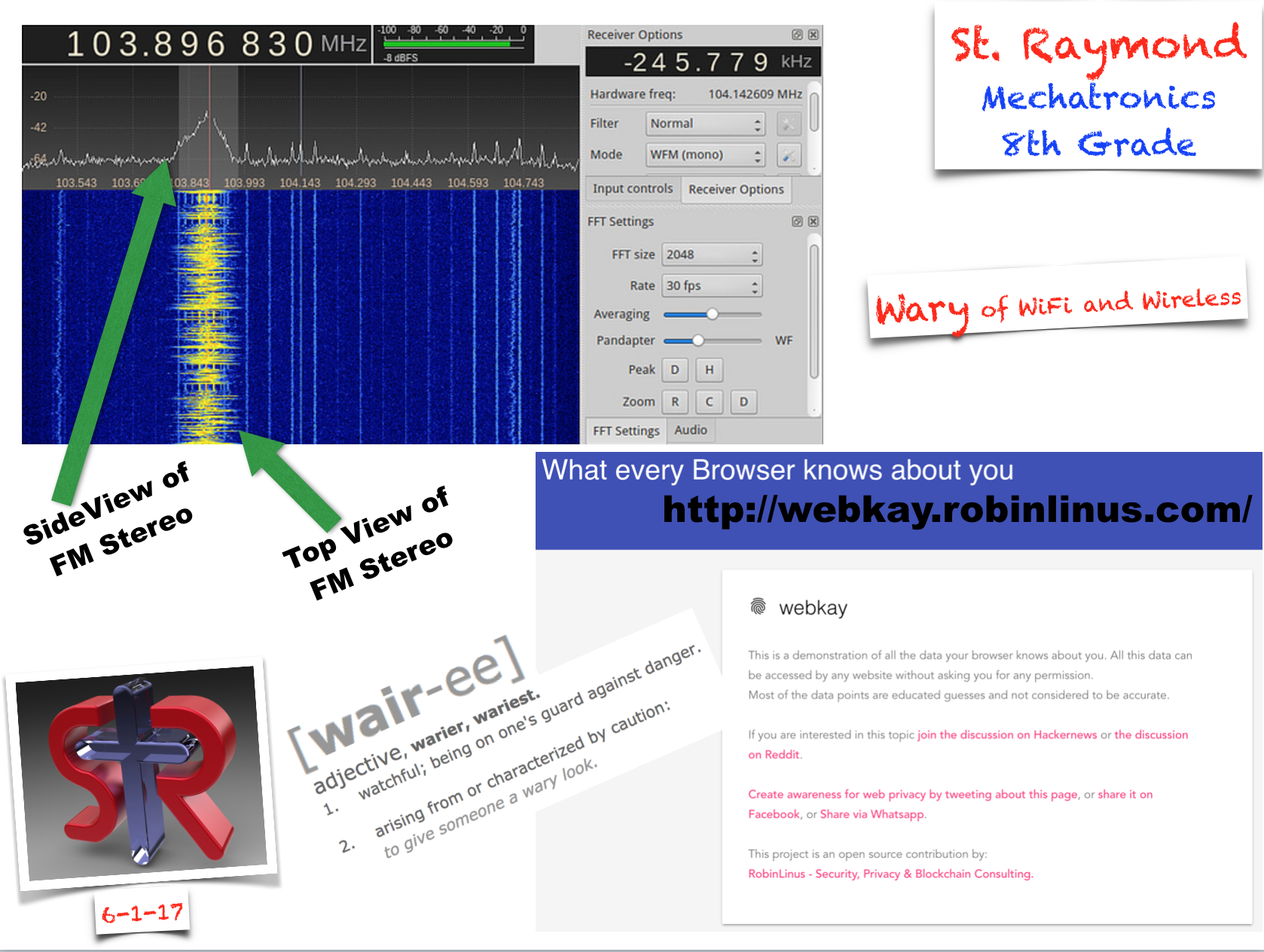 Upper Left: GQRX Scanning Software that 8th graders used today. Lower Right: See what any website sees when you visit it.