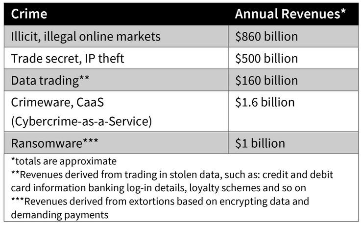 annual_cybercrime_estimates.jpg