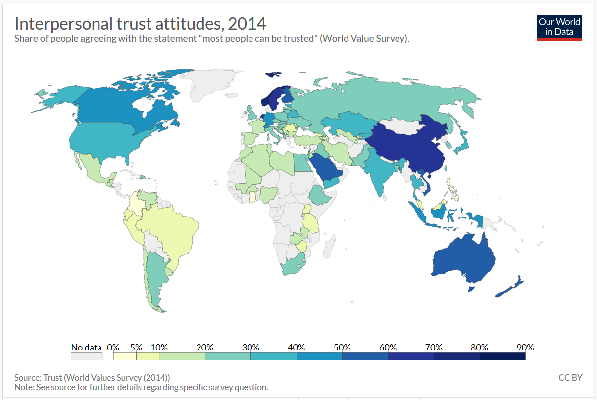 2019-07-06 08_09_27-Trust - Our World in Data.png