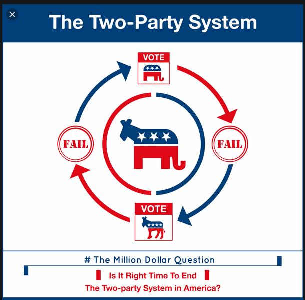 2019-08-10 09_32_11-2 party politics - Buscar con Google.png