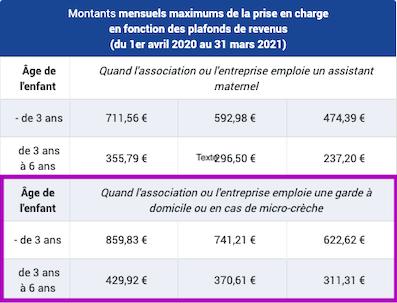 Les Petites Feuilles Micro Creche Eco Responsables Le Havre