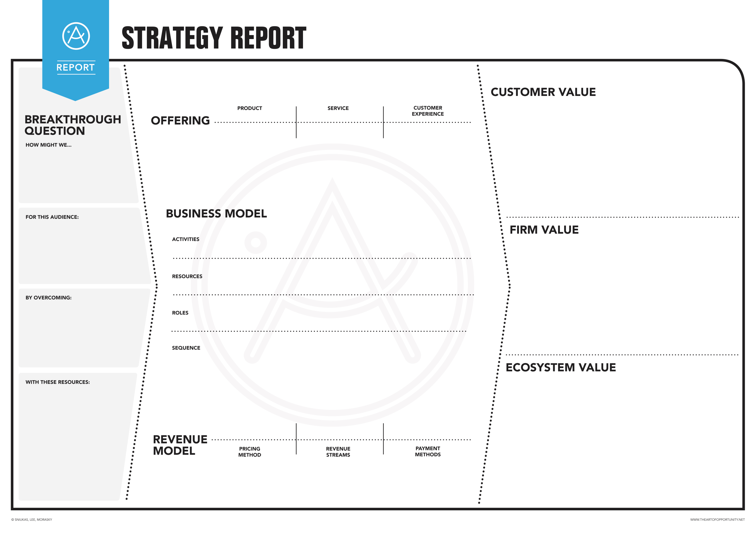 The Strategy Report