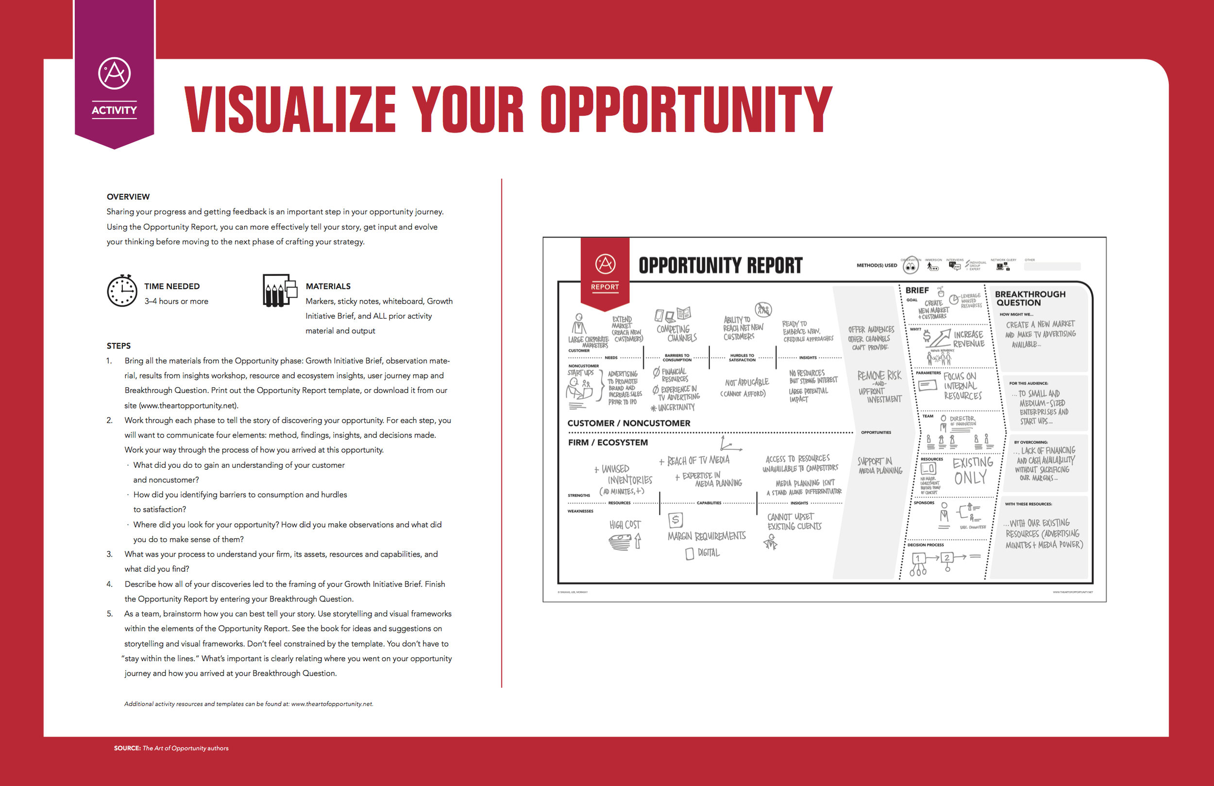 Activity: Visualize Your Opportunity