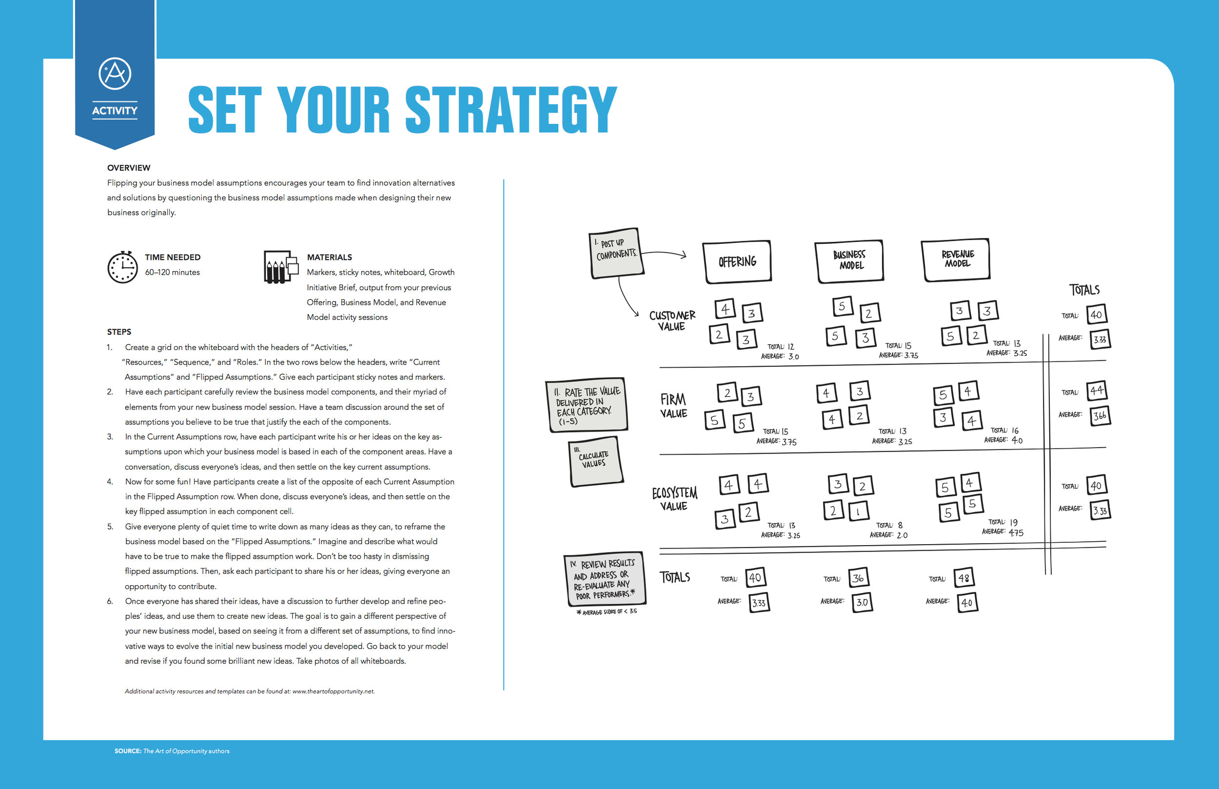 Activity: Set Your Strategy