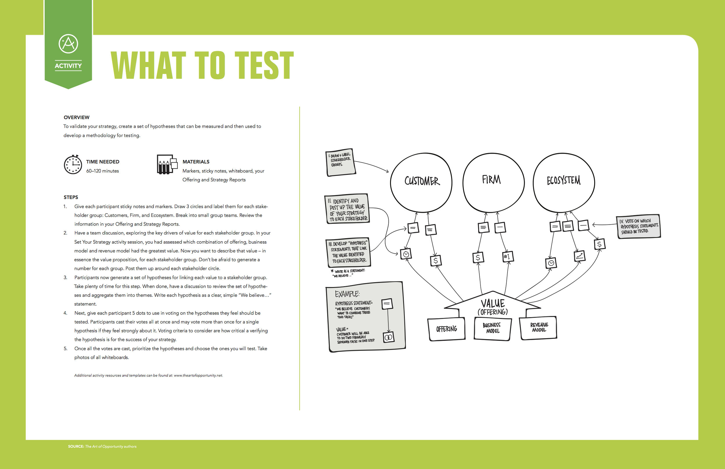 Activity: What to Test