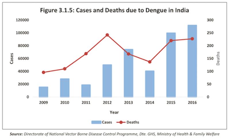 dengue deaths copy.png
