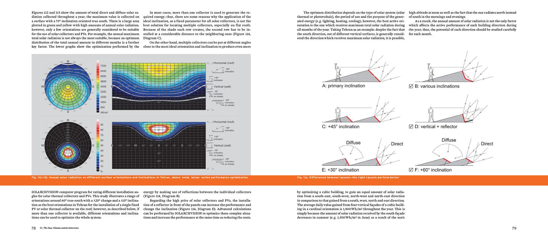 Vol09_-SolarClimaticVision-CD-Rom-v02-78.jpg