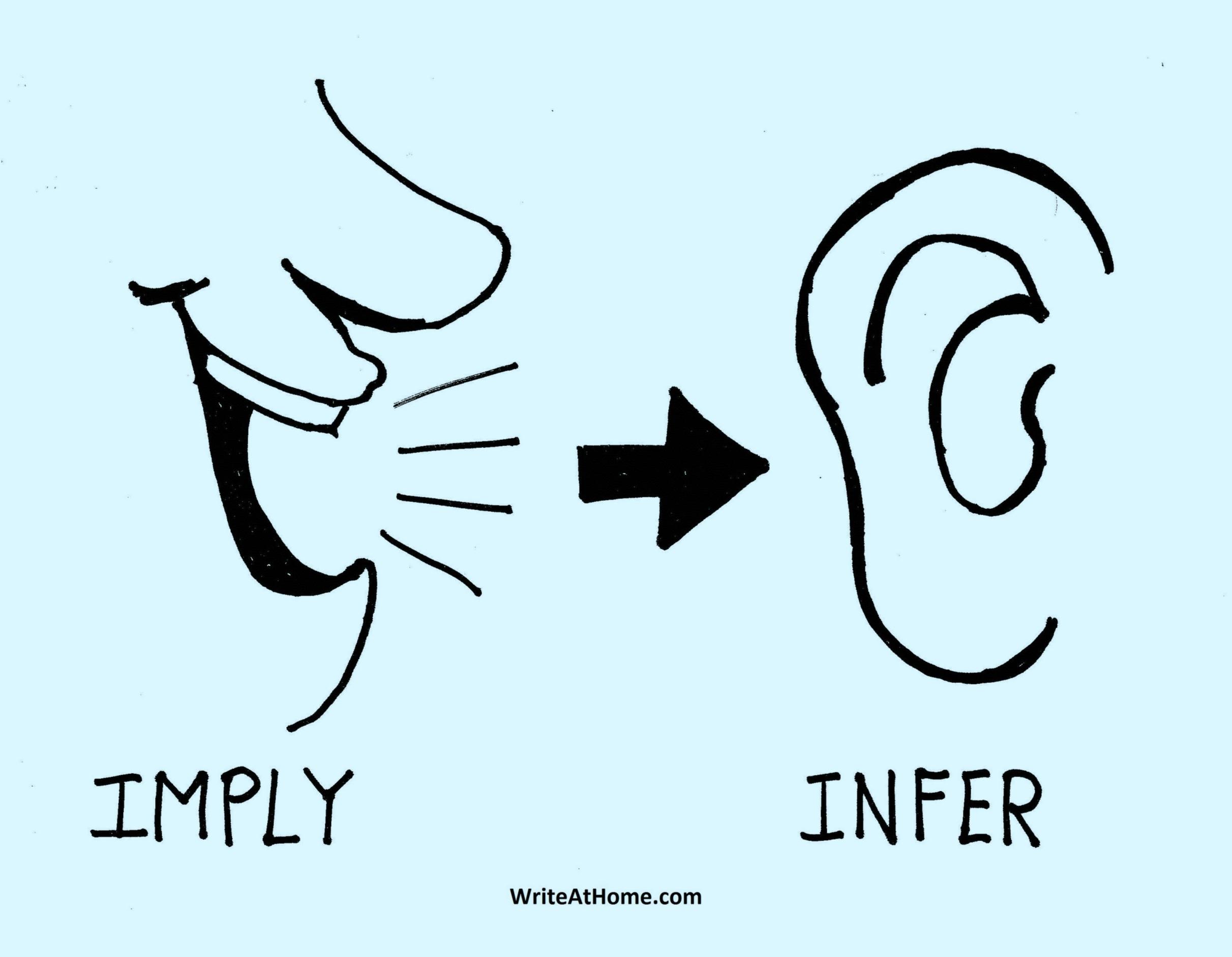 Imply_Infer.jpg