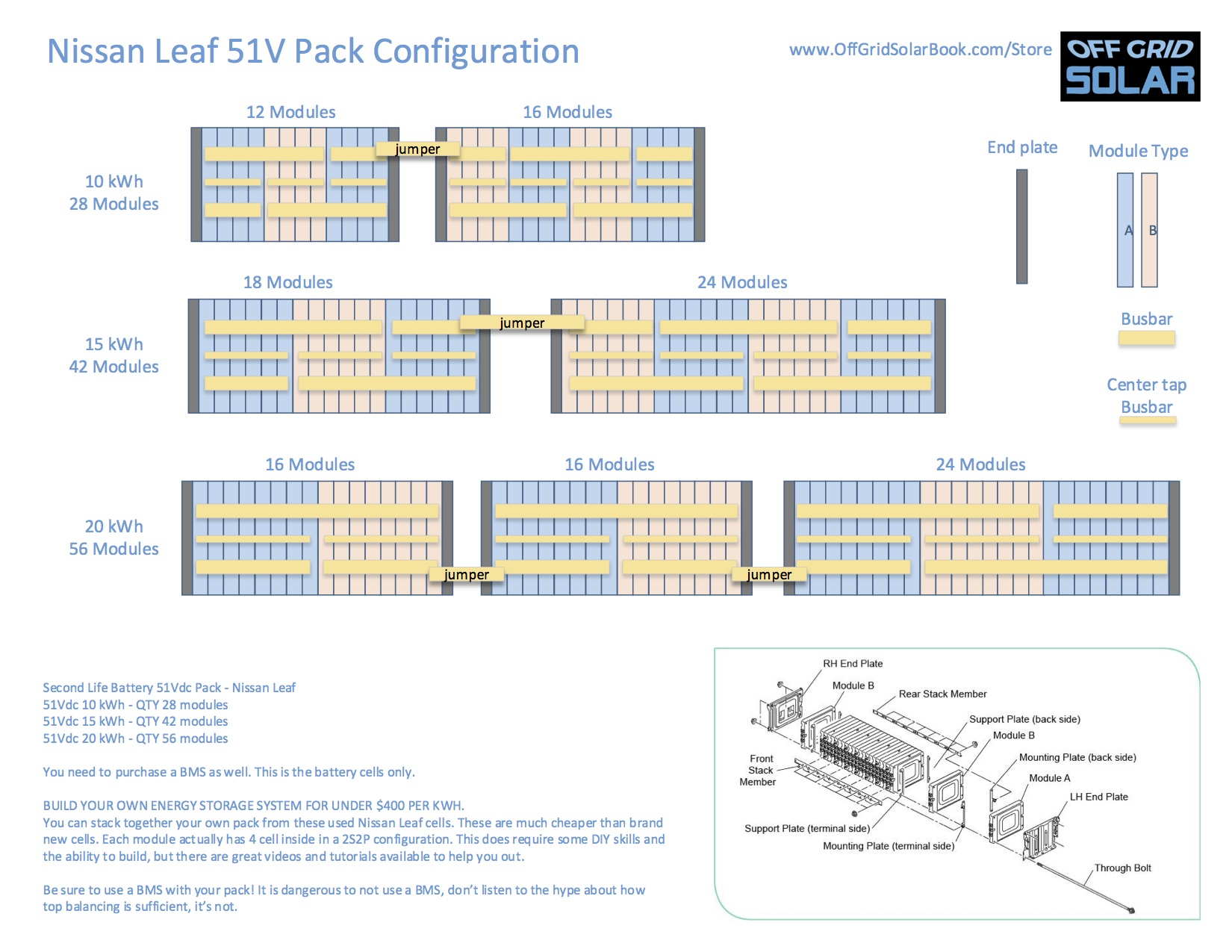 Instructions for building your Nissan Leaf pack